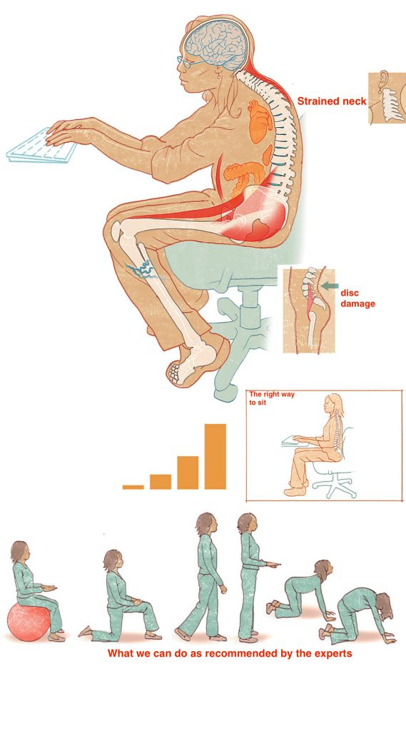 Must Read Health Hazards Of Sitting Down Includes Diabetes